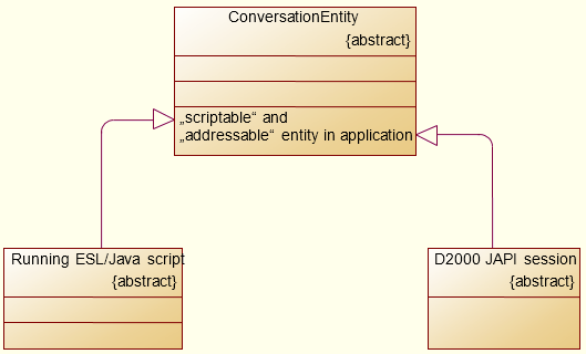 Application-defined conversation - D2000 V12 Documentation
