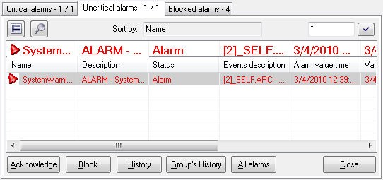 Uncritical alarms